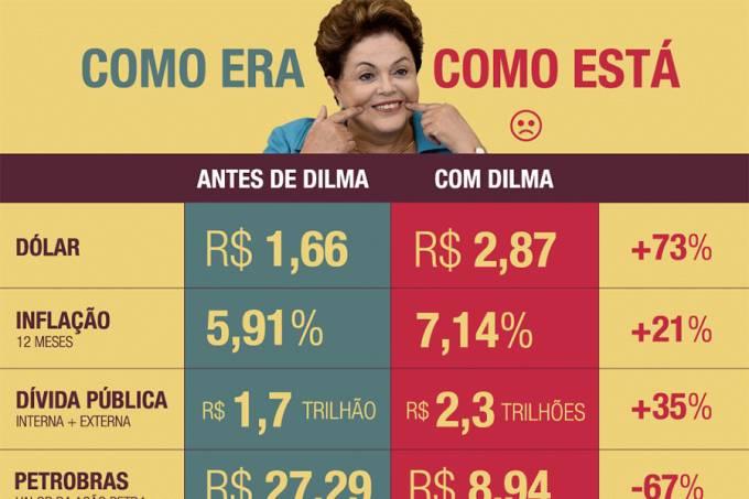 como-dilma-encontrou-o-brasil-e-como-ele-esta-agora-parte-2-dest