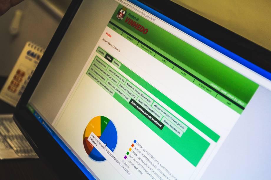 Sistema de monitoramento de dados da rede municipal de Educação de Vinhedo (SP). Gráficos com desempenho dos alunos em sala são a base o planejamento estratégico da rede. Com o recurso, gestores definem metas e ações que visam alavancar o nível de aprendizado dos estudantes