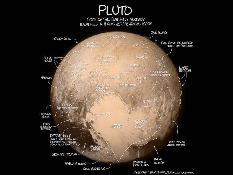 <p>A imagem obtida pela sonda New Horizons da Nasa explicada pelo cartunista norte-americano Randall Munroe. Ele encontrou pegadas de dinossauros, fantasmas e até um buraco para guardar quem ainda discute se Plutão é um planeta ou um planeta anão</p>