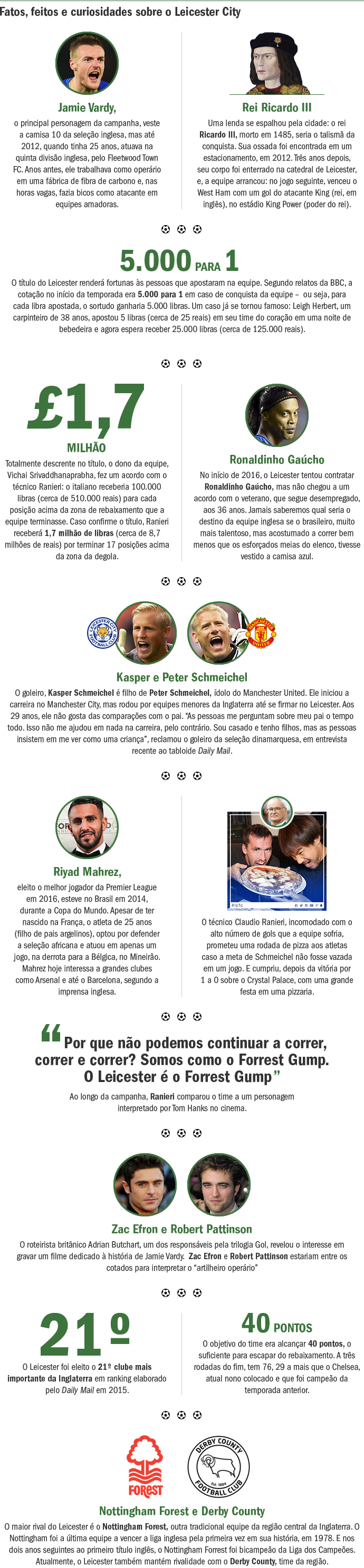 Fatos, feitos e curiosidades sobre o Leicester City
