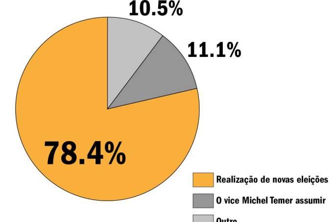 alx_ilustra-grafico-pesquisa_original.jpeg