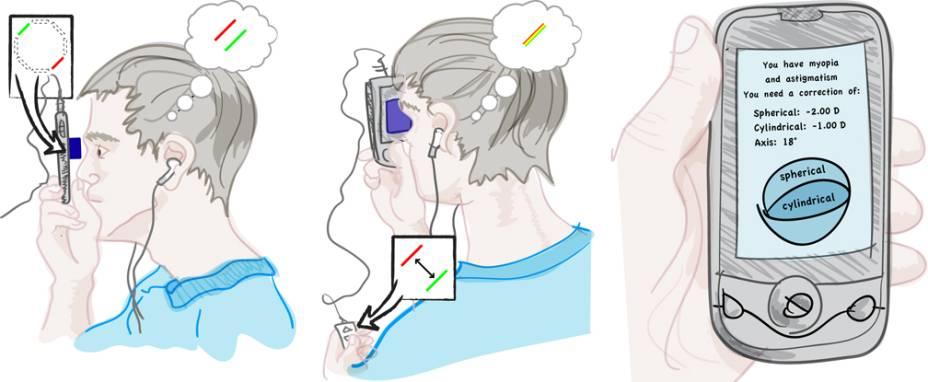 Concepção artística do funcionamento do dispositivo PerfectSight.
