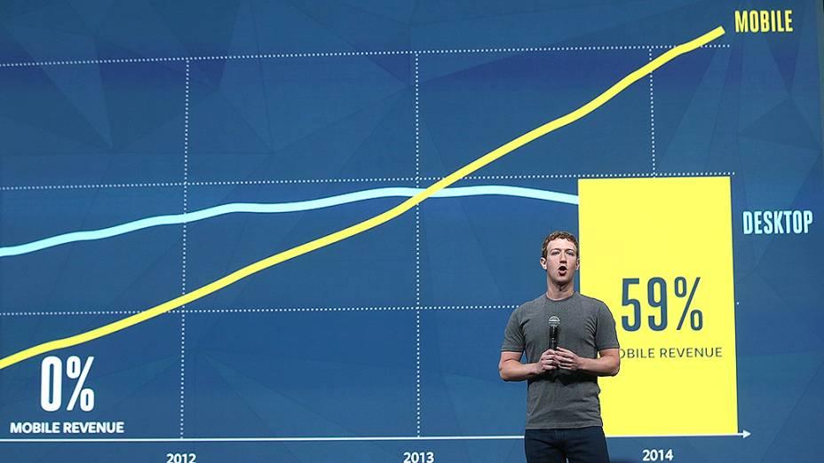 Durante o discurso, o CEO do Facebook revelou por que a empresa se tornou uma companhia móvel
