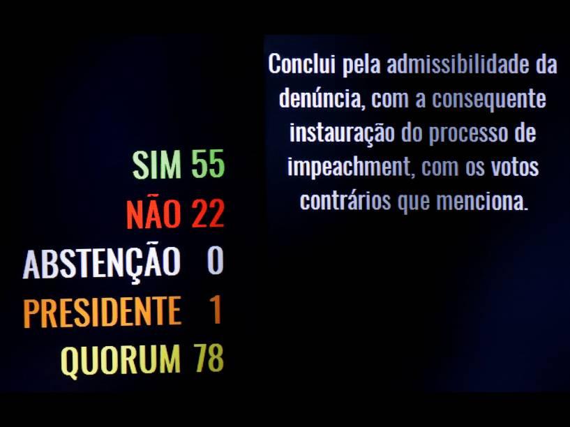 Painel do Senado após votação que determinou a admissibilidade do processo de impeachment da presidente Dilma Rousseff - 12/05/2016