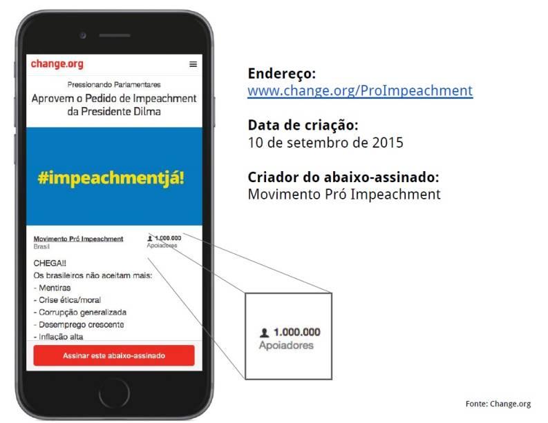 Oposição entrega ao presidente da Câmara, Eduardo Cunha, um novo pedido de impeachment contra a presidente Dilma Rousseff - 21/10/2015