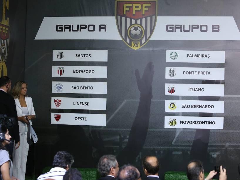 A Federação Paulista de Futebol (FPF) realiza, nesta quinta-feira (5), o sorteio dos grupos para a próxima edição do Paulistão 2016