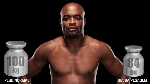 Anderson Silva, peso-médio, perde 16 quilos para a pesagem