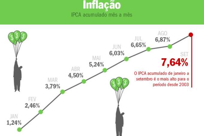 inflacao-original.jpeg
