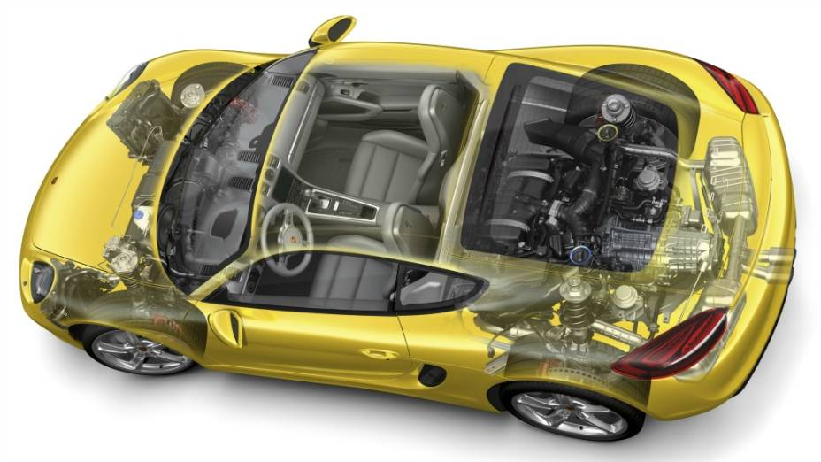 Porsche lança novo Cayenne