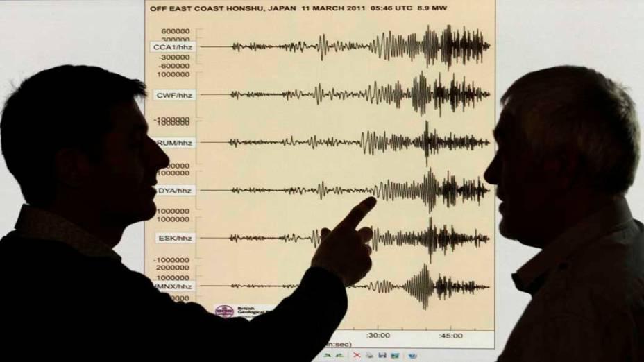 Sismógrafo na Escócia mostra a magnitude do terremoto no Japão
