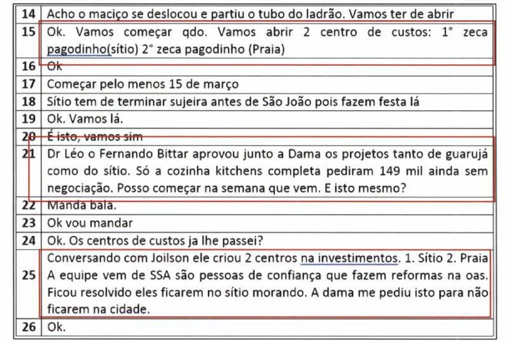 Laudo conversa Lula