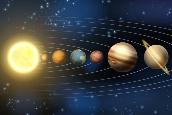 Alinhamento dos planetas