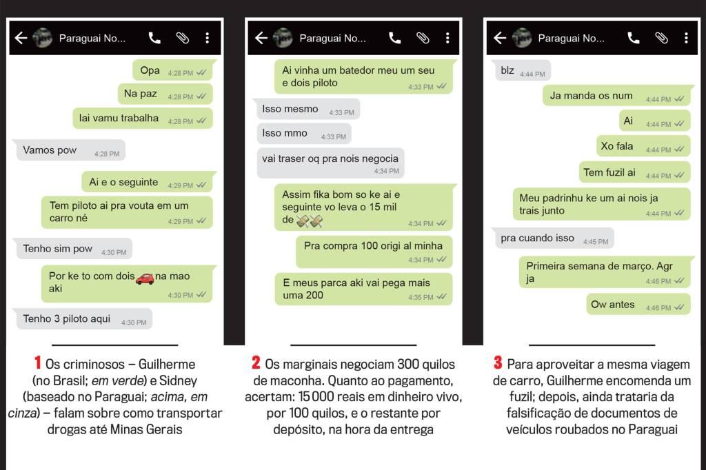 Conversas entre traficantes de drogas pelo aplicativo