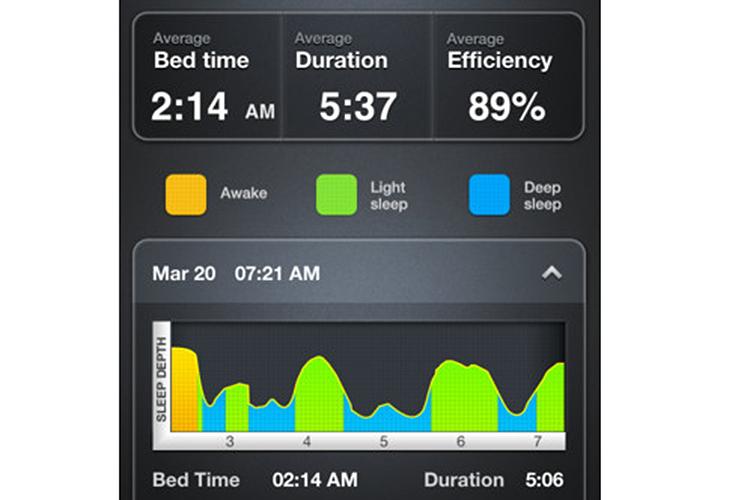 O aplicativo Sleep Time
