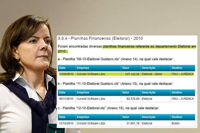 Gleisi, a senadora, e a planilha: o STF vai decidir nesta semana se aceita ou não a denúncia de corrupção
