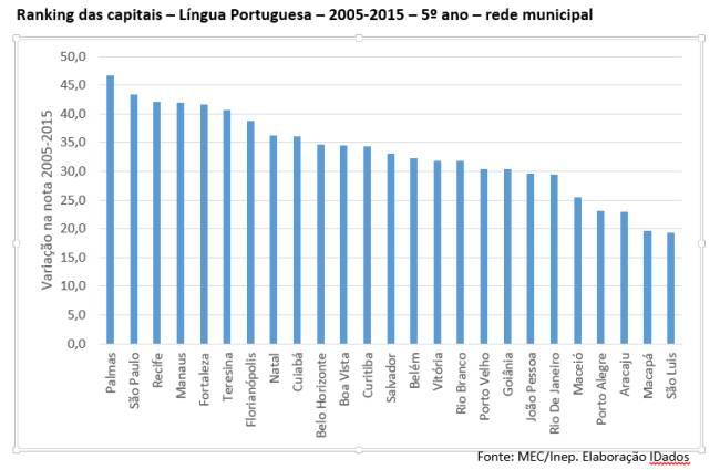 portugues_01
