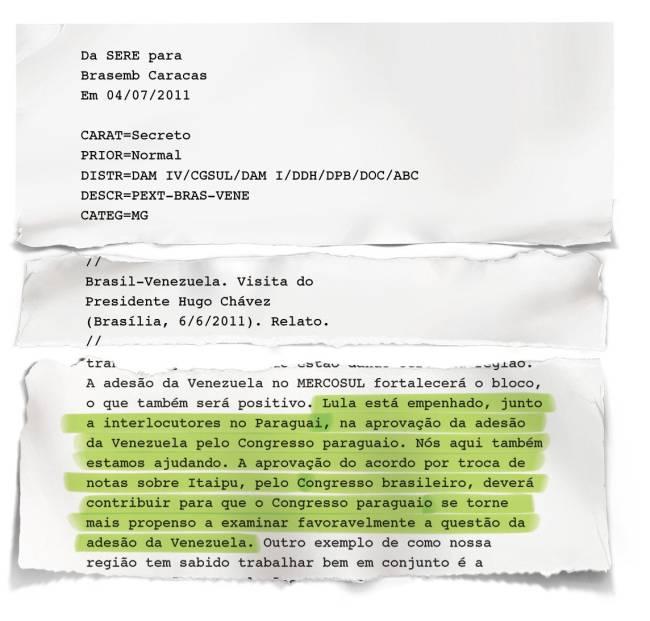 Trecho de diálogo entre a presidente Dilma Rousseff e Hugo Chávez, em documento do Itamaraty enviado para Embaixada do Brasil, em Caracas