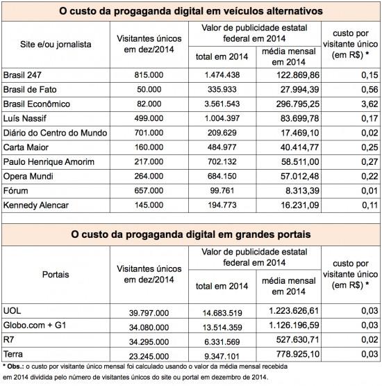 01-Tabela-custos-alternativos-02jul2015