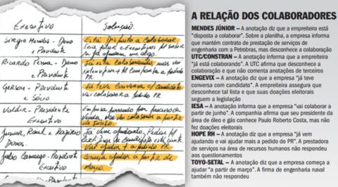 Agenda Paulo Roberto Costa