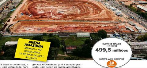 No dia 19 de maio de 2011, a Arena Amazônia estava assim: a imprensa deveria ter ficado calada?