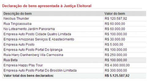 As  declarações de bens de Moura: acima, a de 2010; no alto, a de 2012