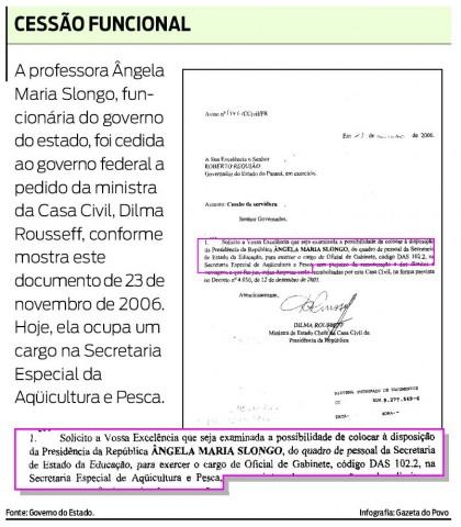 Dilma pede mulher de Medina
