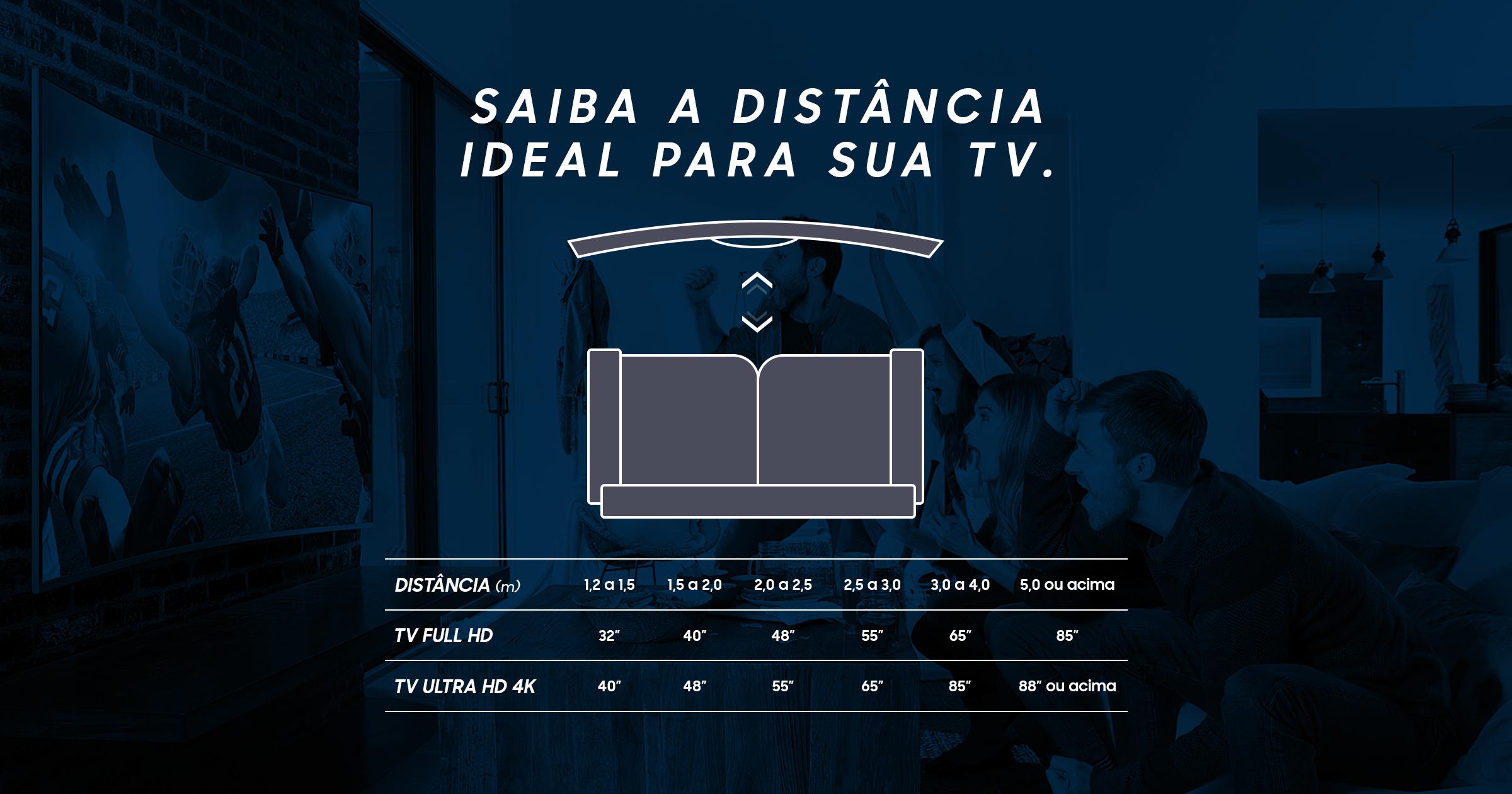 Tabela com distâncias