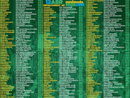 MBL final 12 de abril 173 cidades