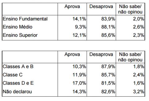 Minas aprova reprova 3