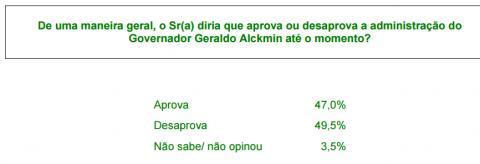 Preef. de SP 8 - Alckmin