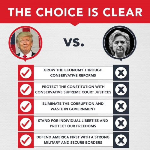 Trump x Hillary