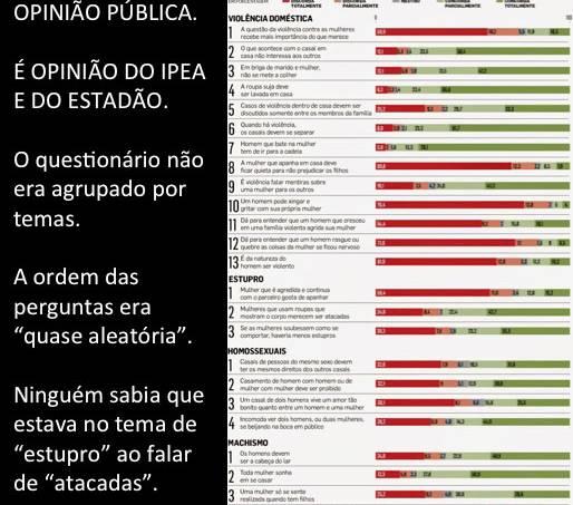 IPEA Infográfico Estadão Montagem