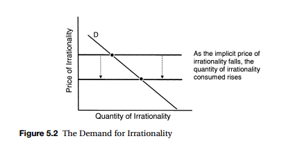 rational irrationality