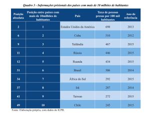 Infopen maquia (e eleva para a 6ª) posição do Brasil no ranking mundial de população carcerária com um recorte para países de população acima de 10 milhões