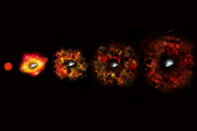 Ilustração dos estágios finais da vida de uma estrela, virando um buraco negro