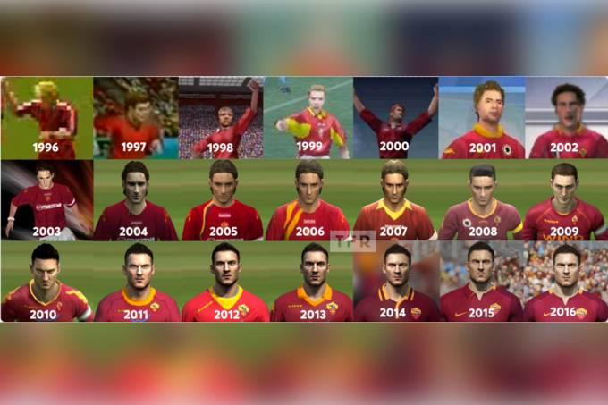 Evolução de Francesco Totti nos video-games
