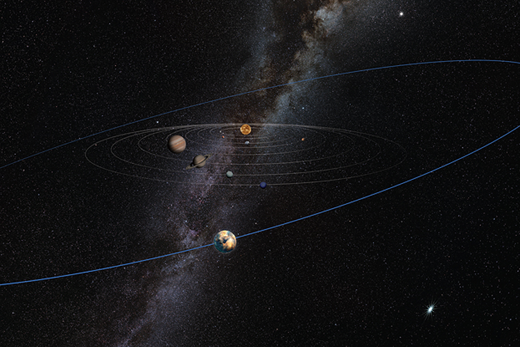 "Órbita do ""planeta 10"""