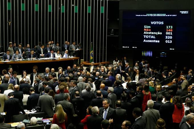Sistemas políticos – Semipresidencialismo x parlamentarismo