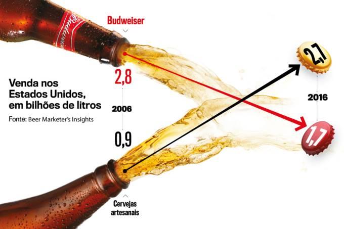 arte-cerveja