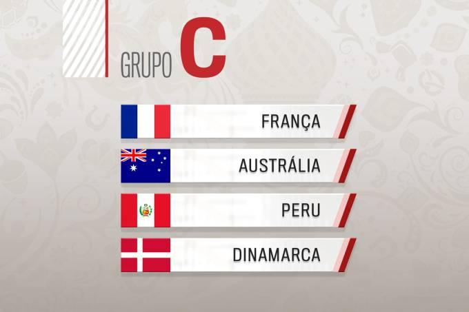 Grupo C – Copa do Mundo 2018