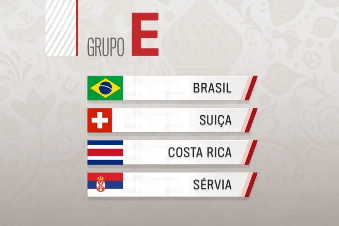 Grupo E – Grupo do Brasil na Copa do Mundo 2018