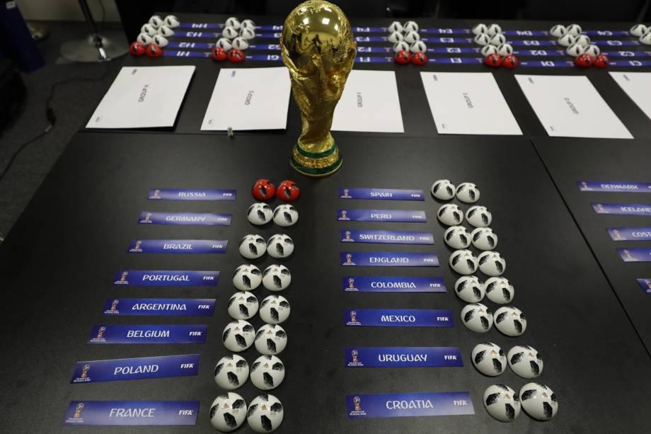 Bolinhas preparadas para o sorteio que definirá os grupos da Copa do Mundo da Rússia