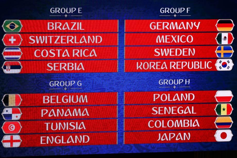 Painel exibe os grupos sorteados para a Copa da Rússia