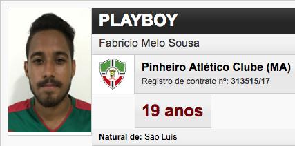 Fichas Individuais Copa São Paulo