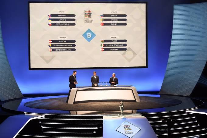 Sorteio da Copa das Nações da Uefa