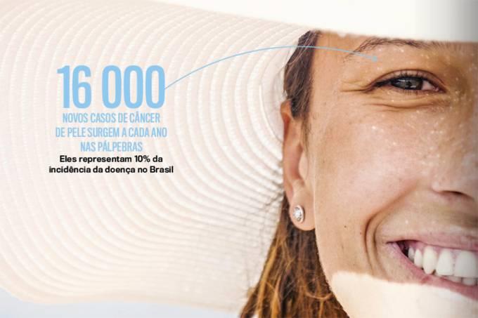 Rosto blindado – Chapéu com fibra sintética ajuda, mas só os bloqueadores solares protegem a área delicada