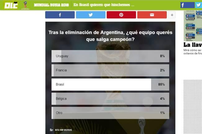 Enquete do jornal Diário Olé