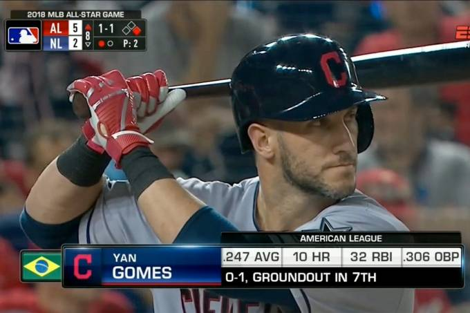 Yan Gomes joga All Star Game da MLB