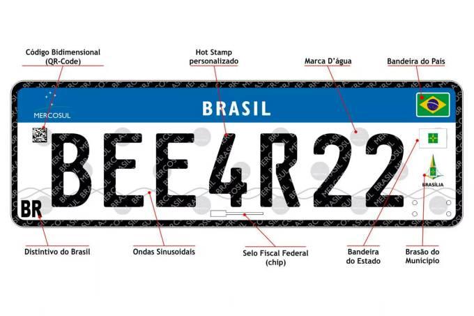 Brasil adota modelo de placas de carro do Mercosul