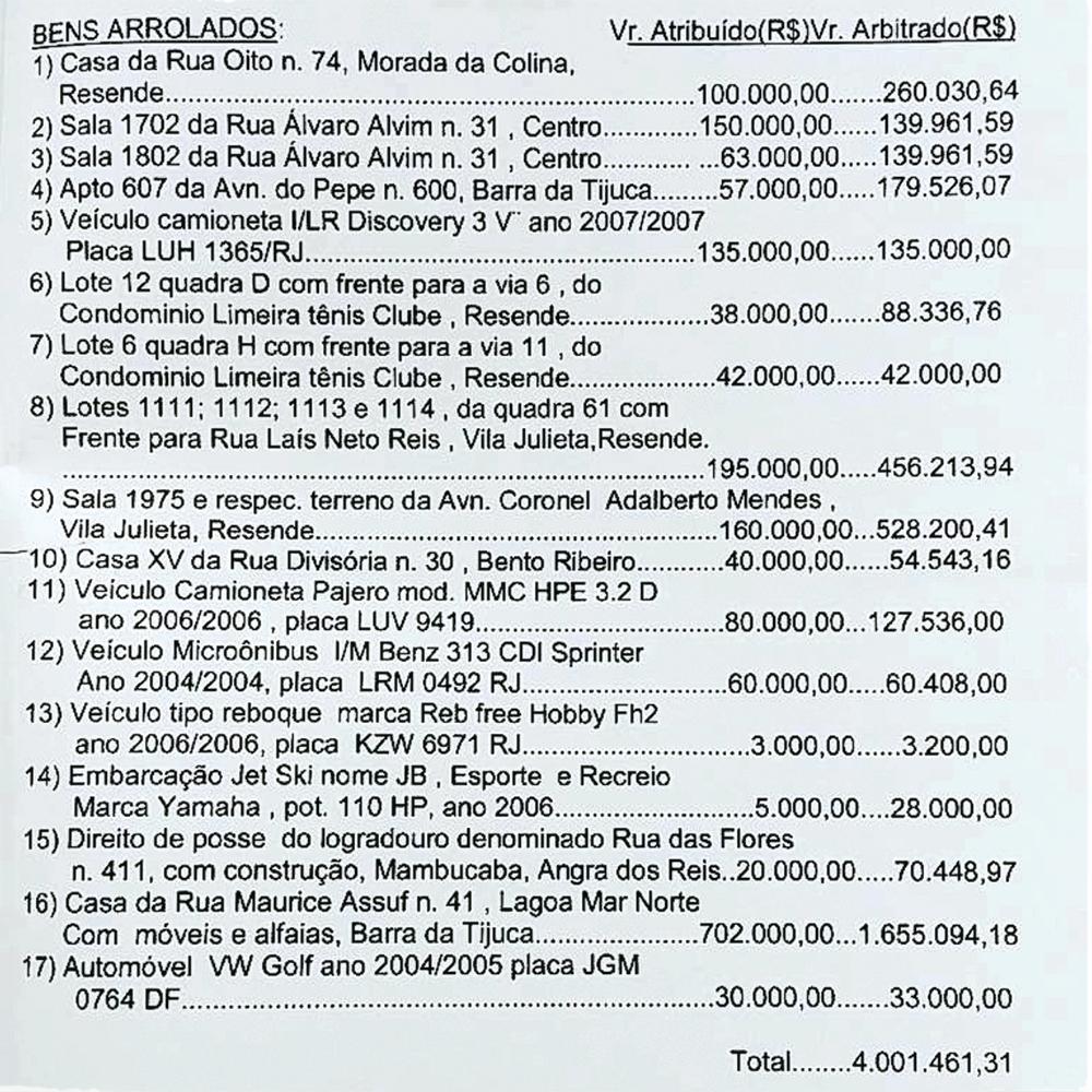 PATRIMÔNIO OCULTO -  Em 2006, Bolsonaro apresentou à Justiça Eleitoral a relação de seus bens, que totalizavam, segundo ele, 433934 reais — ou 850000 em valores atualizados. No processo de separação (abaixo), descobre-se que o patrimônio real do casal à época era de 4 milhões de reais — ou 7,8 milhões em valores atualizados